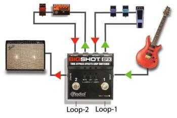 Переключатели петель эффектов (Loop Selector) с TRUE BYPASS